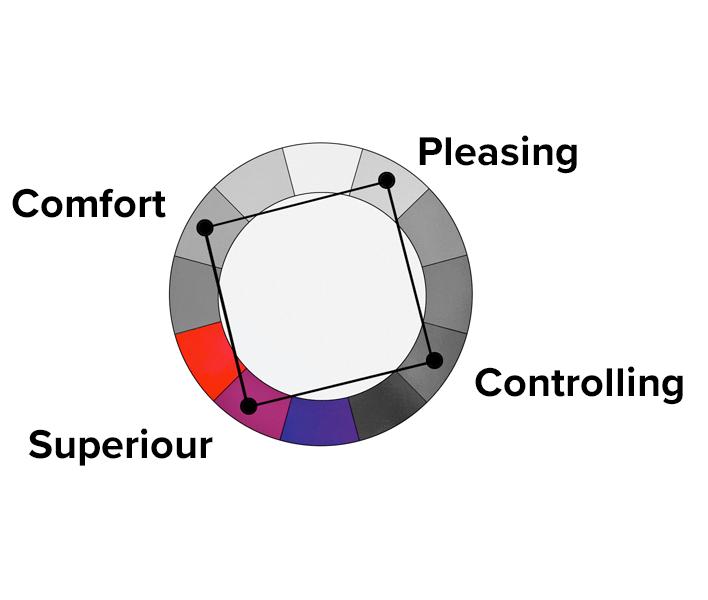 superiour-uitslag